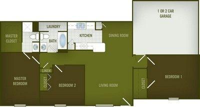 Layout of Faust floor plan.
